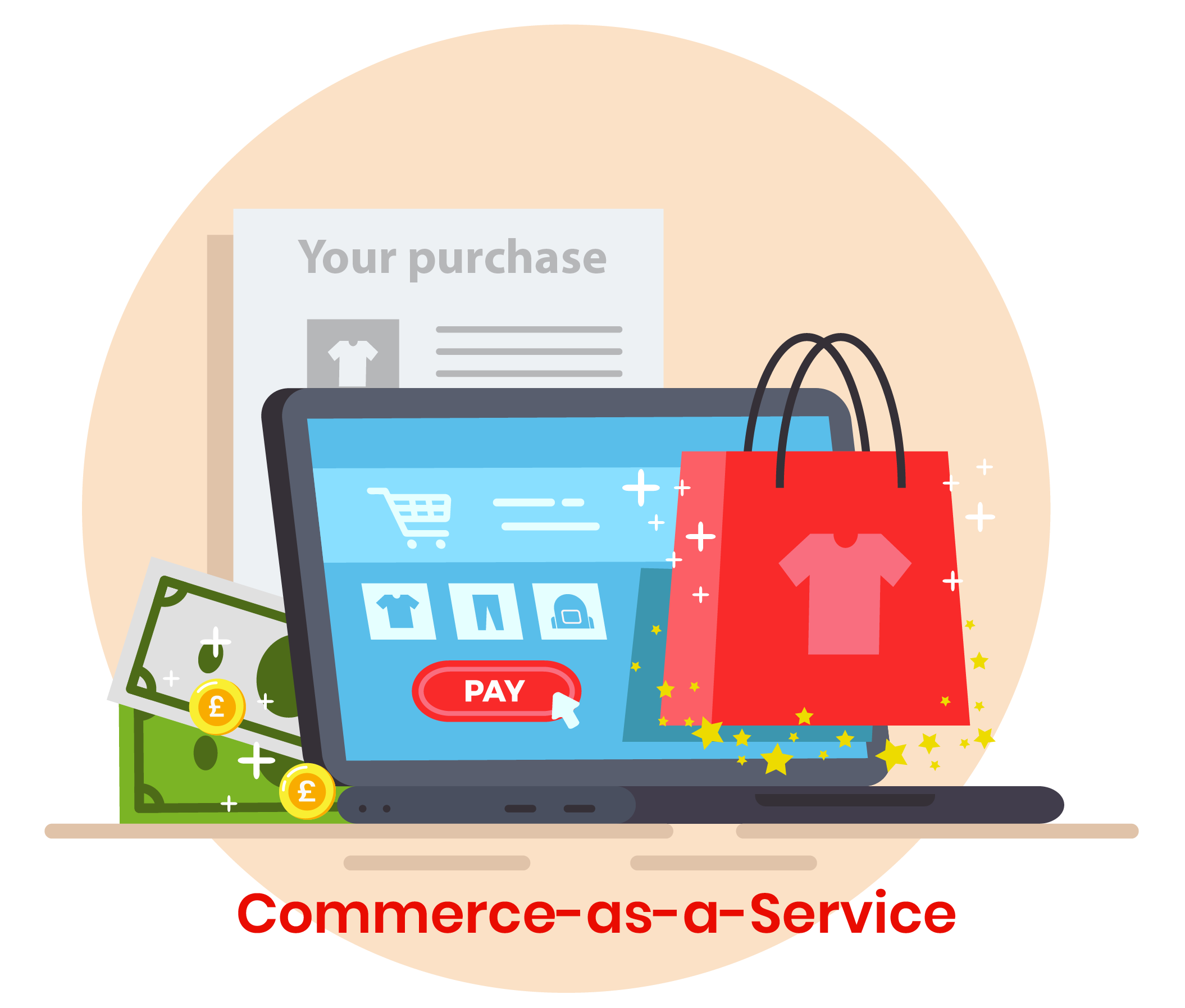 Commerce-As-A -Service