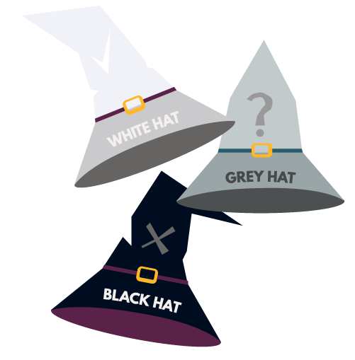 White hat, grey hat and black hat SEO